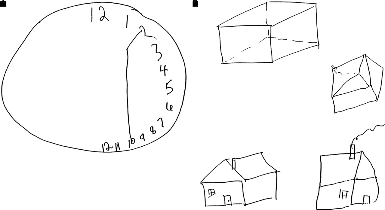 Factitious Clock Drawing And Constructional Apraxia