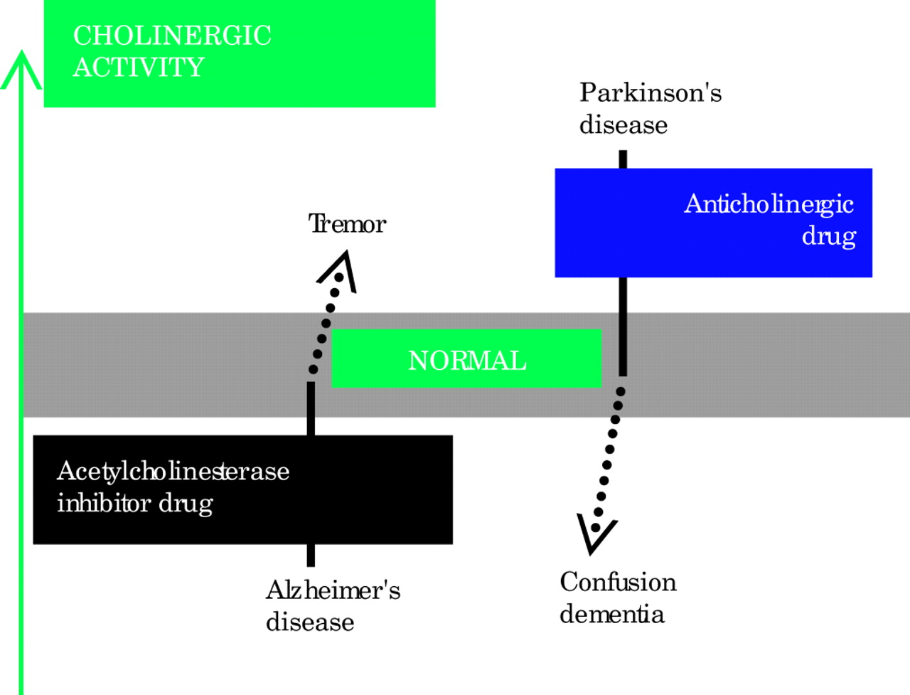 post acute withdrawal syndrome pdf