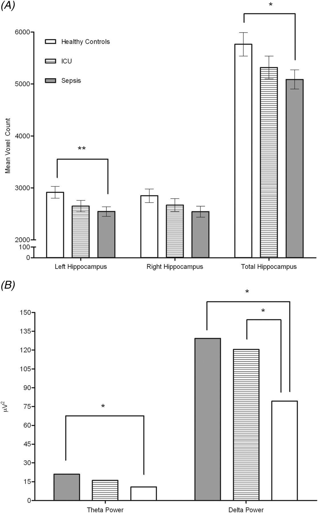 persistent cognitive impairment hippocampal atrophy and eeg changes rh jnnp bmj com