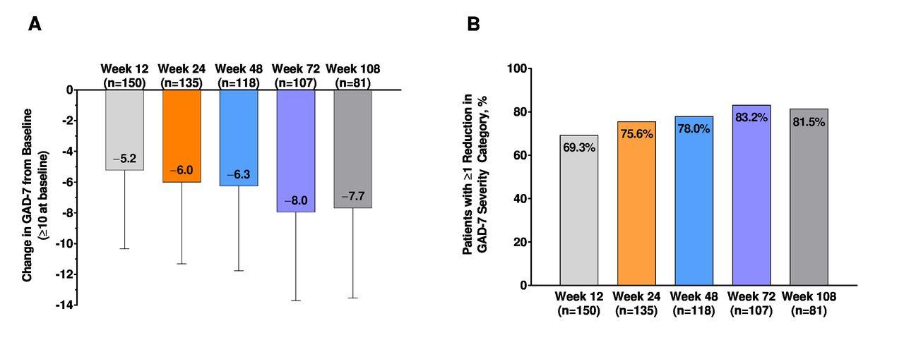 Effects of onabotulinumtoxinA treatment for chronic migraine